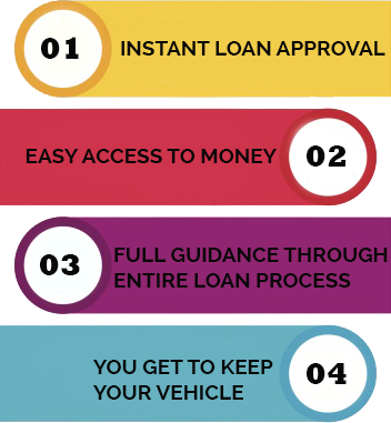 bad credit loans Surrey
